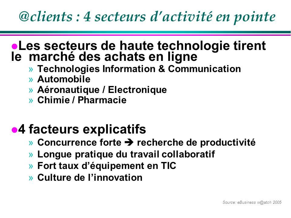 @Clients : retard de ladministration l Le secteur public affiche un retard en France »peu ou pas de transactions en ligne l Le volontarisme de certains (Minefi et ne suffit pas .