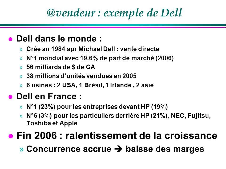 @vendeur : exemple de Dell 1 Lundi 9h M.