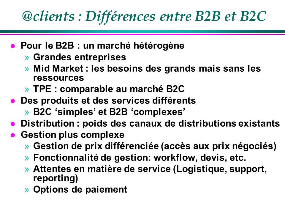 @clients : Différences entre B2B et B2C l Pour le B2B : un marché hétérogène »Grandes entreprises »Mid Market : les besoins des grands mais sans les r