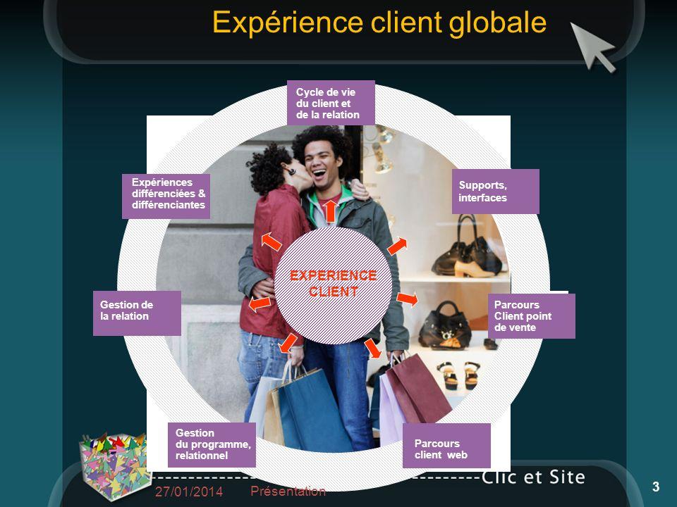 Supports, interfaces Cycle de vie du client et de la relation Parcours Client point de vente Parcours client web Gestion de la relation Expériences différenciées & différenciantes EXPERIENCE CLIENT Gestion du programme, relationnel Expérience client globale 27/01/2014 3 Présentation