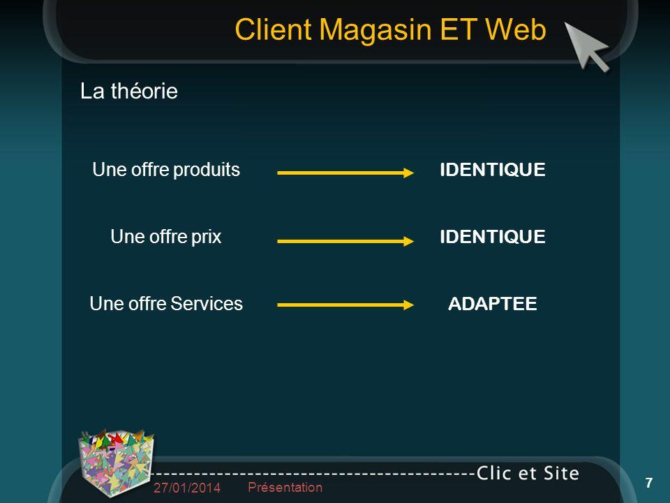 Une offre produits Une offre prix Une offre Services IDENTIQUE ADAPTEE Client Magasin ET Web La théorie 27/01/2014 Présentation 7