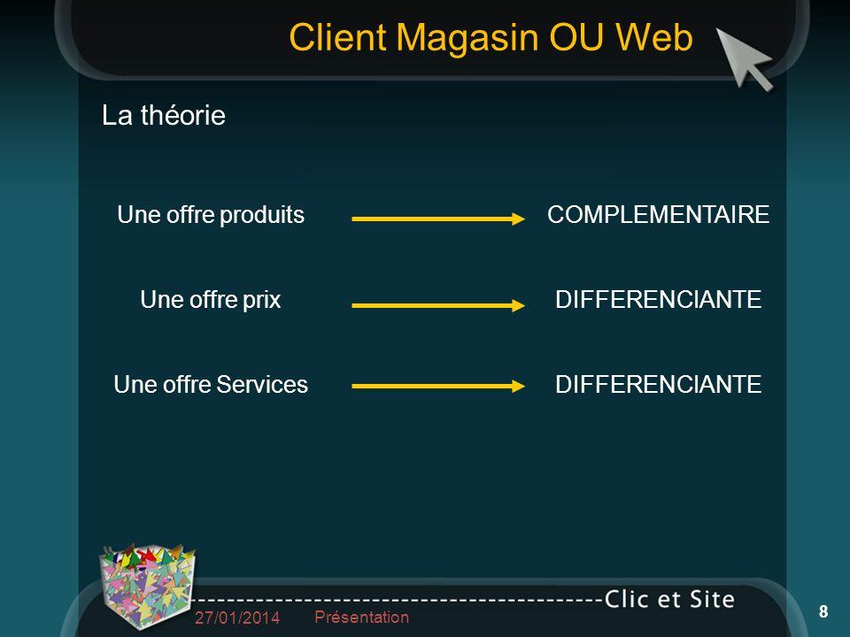 Une offre produits Une offre prix Une offre Services COMPLEMENTAIRE DIFFERENCIANTE Client Magasin OU Web 27/01/2014 Présentation 8 La théorie