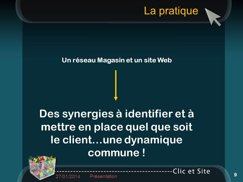 Un réseau Magasin et un site Web Des synergies à identifier et à mettre en place quel que soit le client…une dynamique commune .