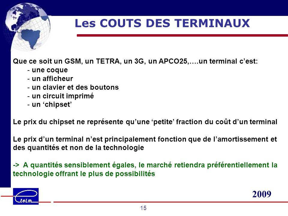 2009 15 Les COUTS DES TERMINAUX Que ce soit un GSM, un TETRA, un 3G, un APCO25,….un terminal cest: - une coque - un afficheur - un clavier et des bout