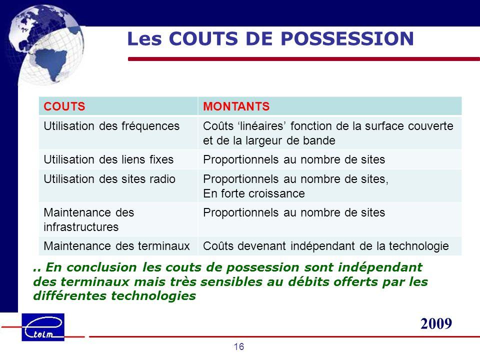 2009 16 Les COUTS DE POSSESSION COUTSMONTANTS Utilisation des fréquencesCoûts linéaires fonction de la surface couverte et de la largeur de bande Util