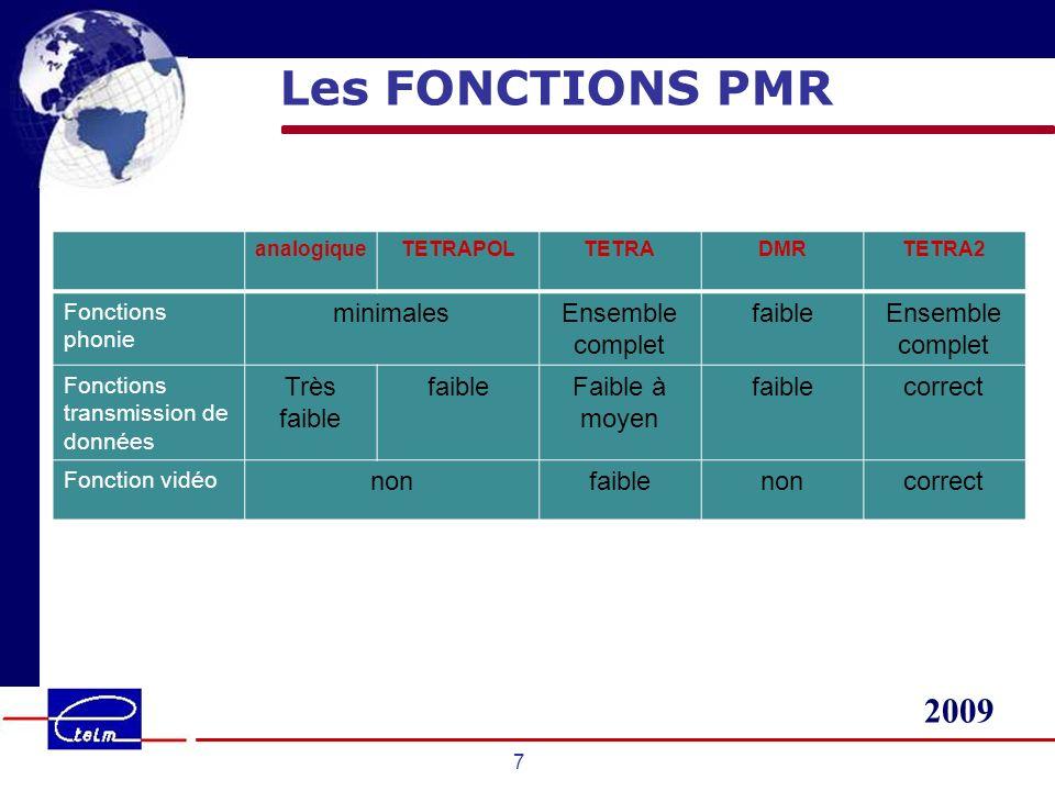 2009 7 Les FONCTIONS PMR analogiqueTETRAPOLTETRADMRTETRA2 Fonctions phonie minimalesEnsemble complet faibleEnsemble complet Fonctions transmission de