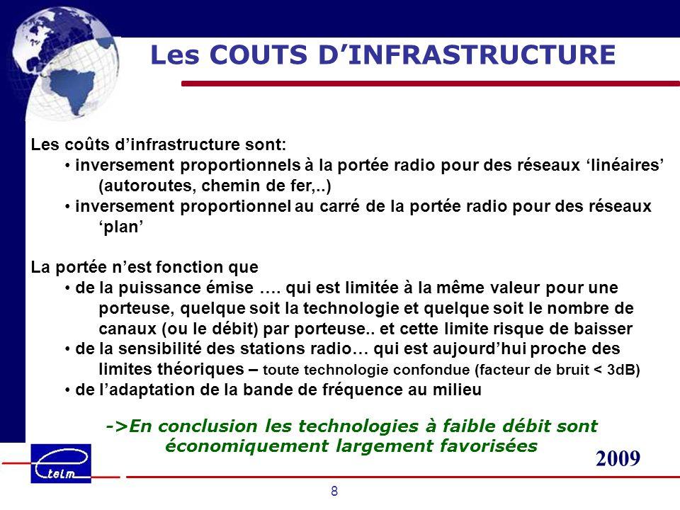 2009 8 Les COUTS DINFRASTRUCTURE Les coûts dinfrastructure sont: inversement proportionnels à la portée radio pour des réseaux linéaires (autoroutes, chemin de fer,..) inversement proportionnel au carré de la portée radio pour des réseaux plan La portée nest fonction que de la puissance émise ….
