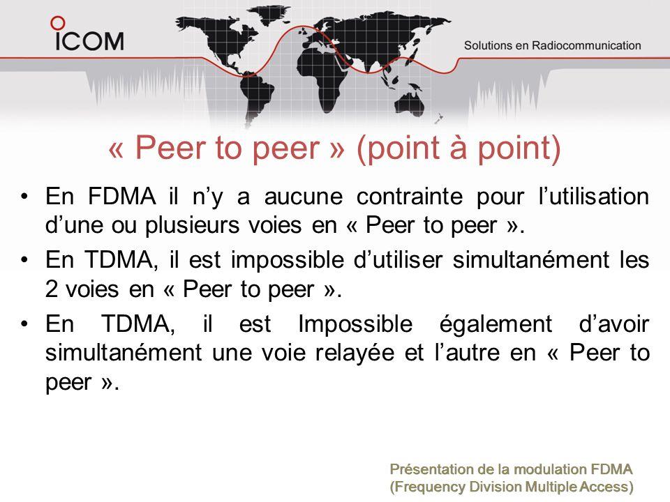 « Peer to peer » (point à point) Présentation de la modulation FDMA (Frequency Division Multiple Access) Présentation de la modulation FDMA (Frequency