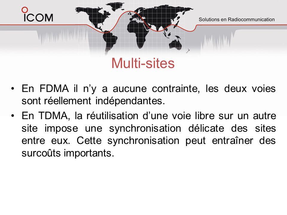 Multi-sites En FDMA il ny a aucune contrainte, les deux voies sont réellement indépendantes. En TDMA, la réutilisation dune voie libre sur un autre si