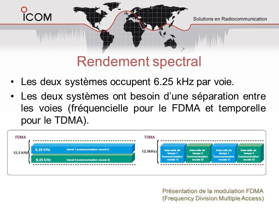 Coût et complexité pour une voie Un équipement FDMA est technologiquement plus simple quun équipement TDMA puisquil ne gère quun seul canal et / ou na pas de contrainte de temps commutation émission / réception.