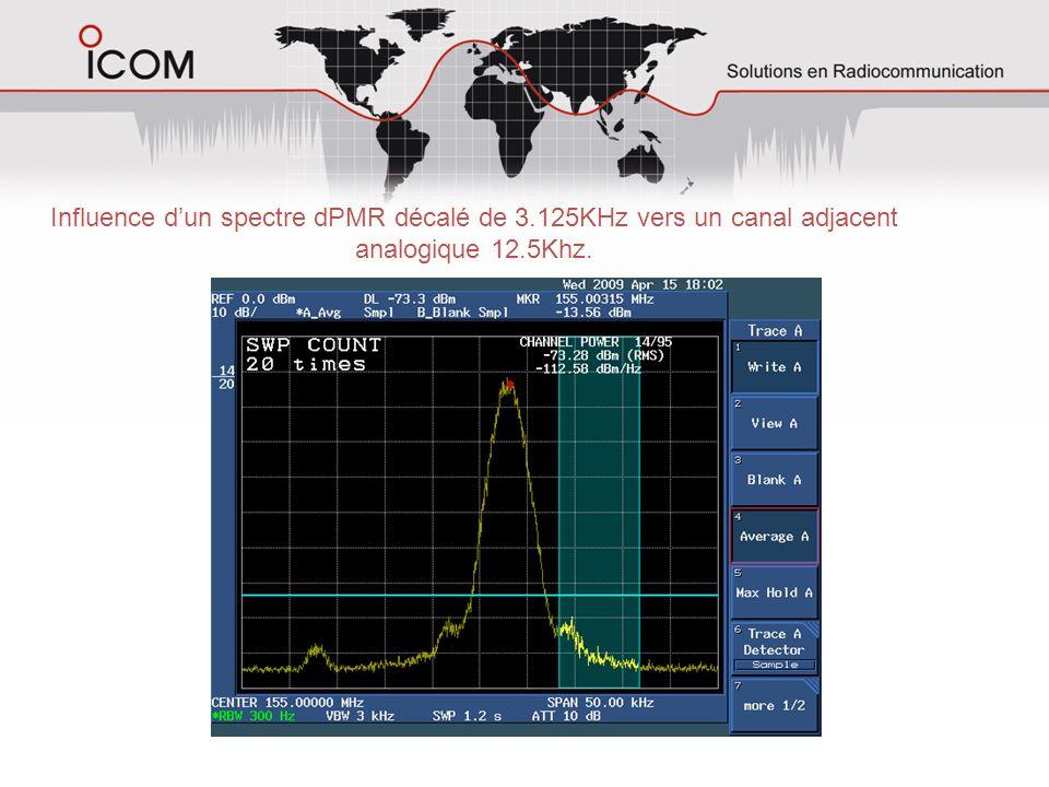 Influence dun spectre analogique 12.5Khz (mod=2360Hz) vers un canal adjacent 12.5KHz analogique.