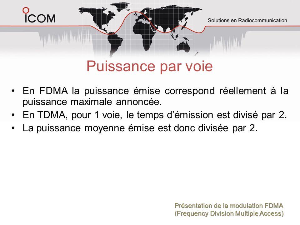 Puissance par voie En FDMA la puissance émise correspond réellement à la puissance maximale annoncée. En TDMA, pour 1 voie, le temps démission est div
