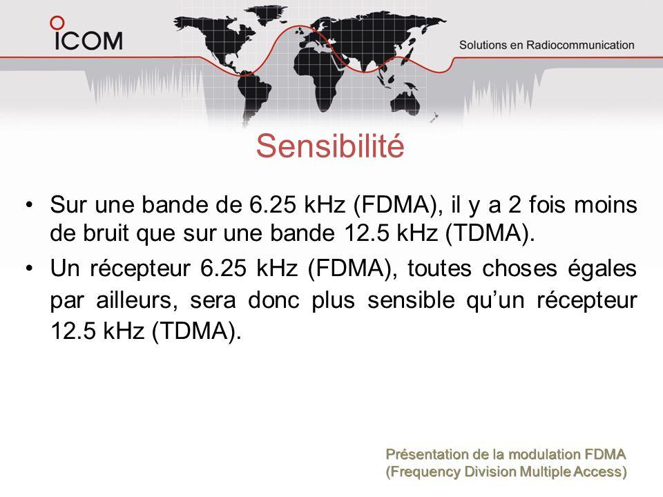 Sensibilité Sur une bande de 6.25 kHz (FDMA), il y a 2 fois moins de bruit que sur une bande 12.5 kHz (TDMA). Un récepteur 6.25 kHz (FDMA), toutes cho
