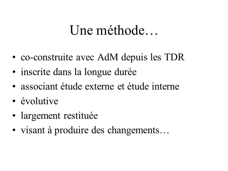 Une méthode… co-construite avec AdM depuis les TDR inscrite dans la longue durée associant étude externe et étude interne évolutive largement restitué