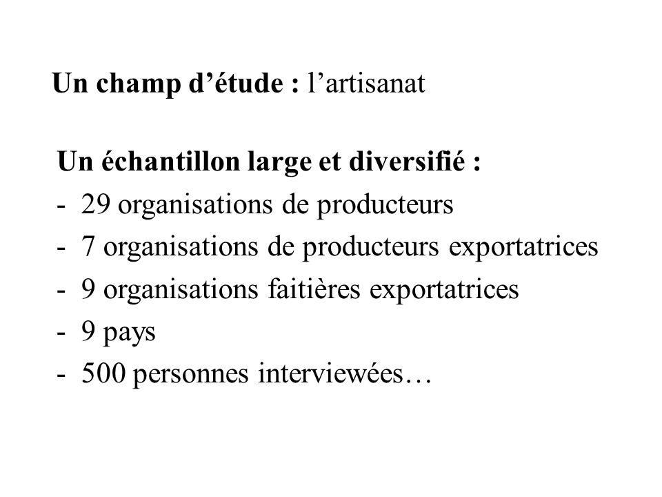 Un champ détude : lartisanat Un échantillon large et diversifié : -29 organisations de producteurs -7 organisations de producteurs exportatrices -9 or