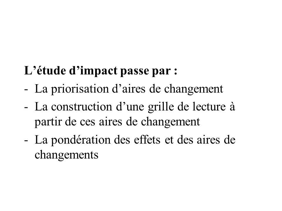 Létude dimpact passe par : -La priorisation daires de changement -La construction dune grille de lecture à partir de ces aires de changement -La pondé