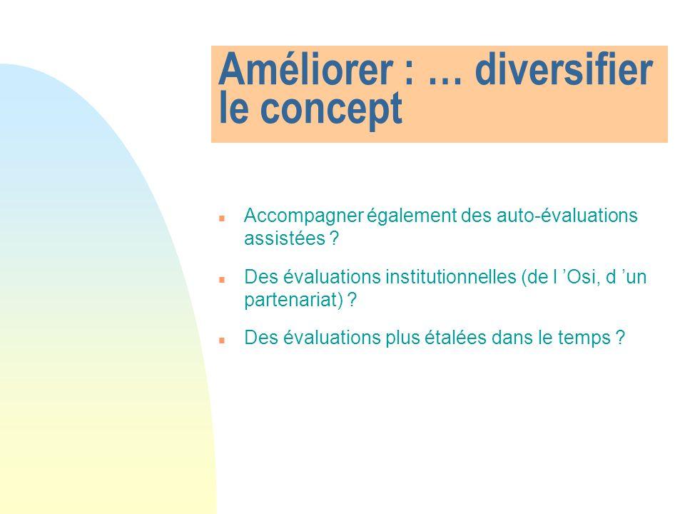 Améliorer : … diversifier le concept Accompagner également des auto-évaluations assistées .