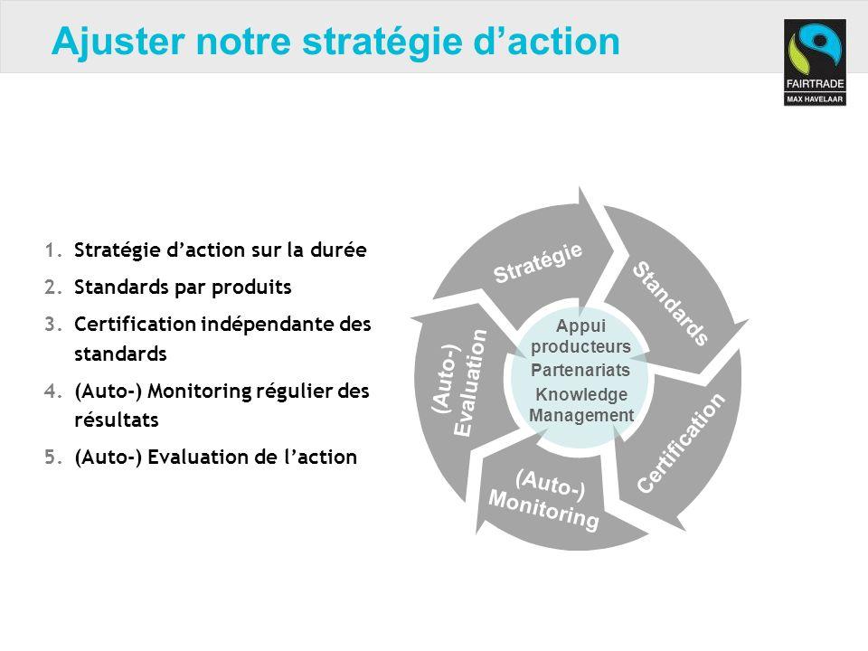 1.Stratégie daction sur la durée 2.Standards par produits 3.Certification indépendante des standards 4.(Auto-) Monitoring régulier des résultats 5.(Auto-) Evaluation de laction Stratégie Standards Certification (Auto-) Monitoring (Auto-) Evaluation Appui producteurs Partenariats Knowledge Management Ajuster notre stratégie daction