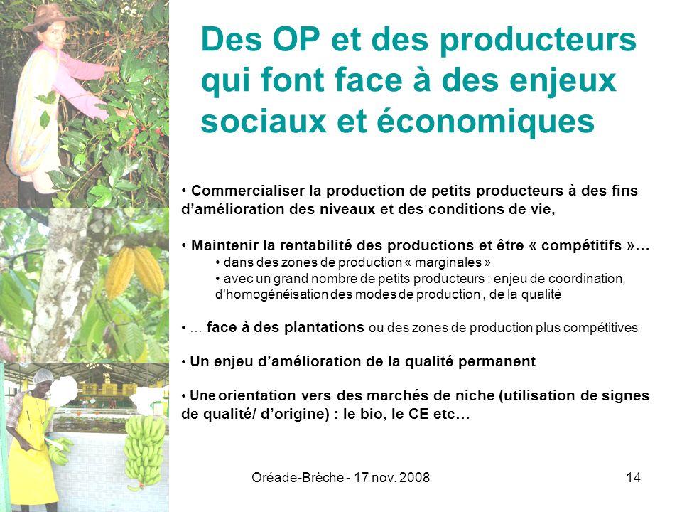 Oréade-Brèche - 17 nov. 200814 Des OP et des producteurs qui font face à des enjeux sociaux et économiques Commercialiser la production de petits prod