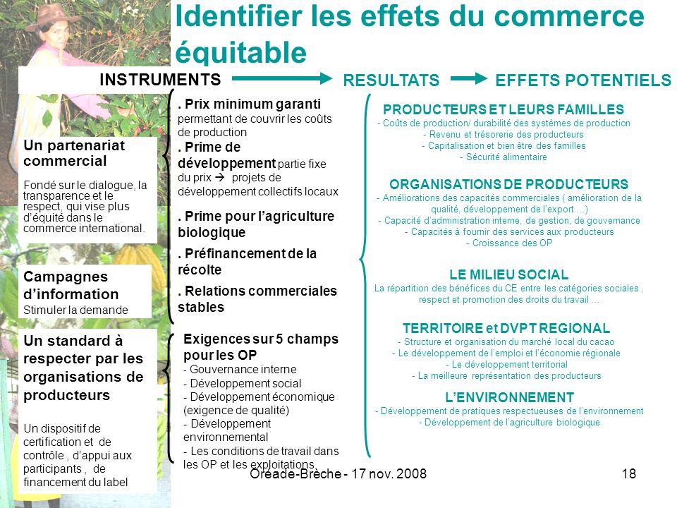Oréade-Brèche - 17 nov. 200818 Identifier les effets du commerce équitable INSTRUMENTS EFFETS POTENTIELS Un standard à respecter par les organisations