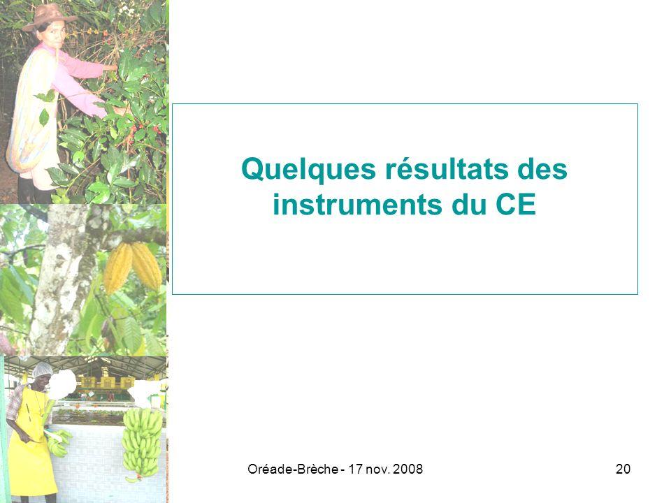 Oréade-Brèche - 17 nov. 200820 Quelques résultats des instruments du CE