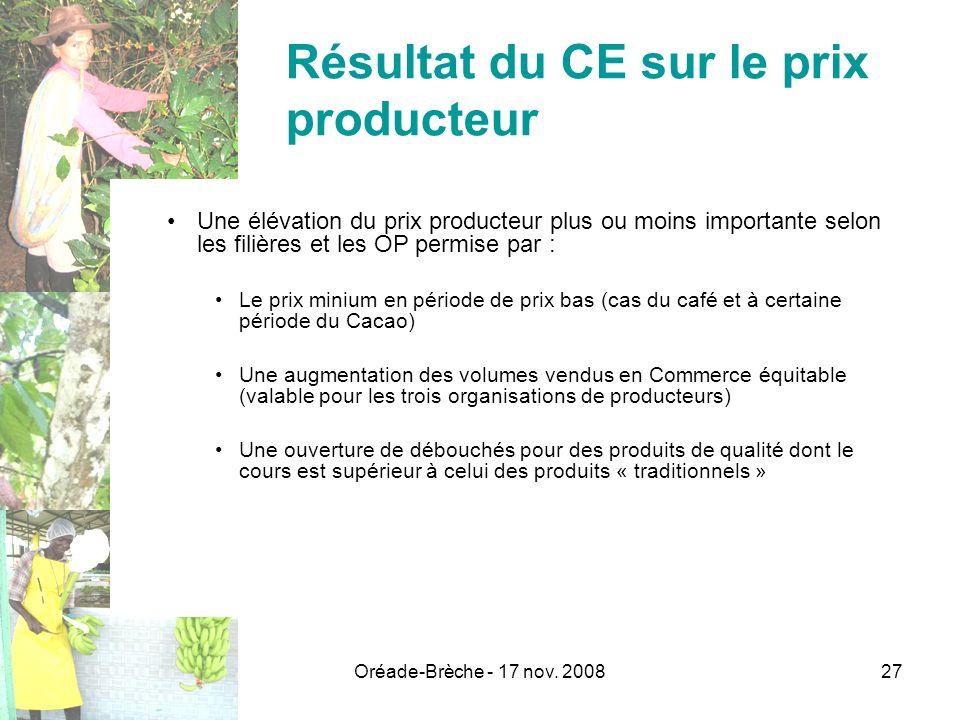 Oréade-Brèche - 17 nov. 200827 Résultat du CE sur le prix producteur Une élévation du prix producteur plus ou moins importante selon les filières et l
