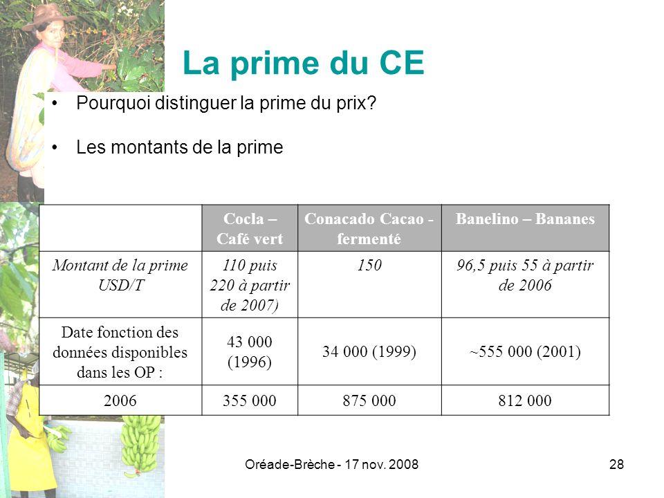 Oréade-Brèche - 17 nov. 200828 La prime du CE Pourquoi distinguer la prime du prix? Les montants de la prime % ventes produit de base en CE Cocla – Ca