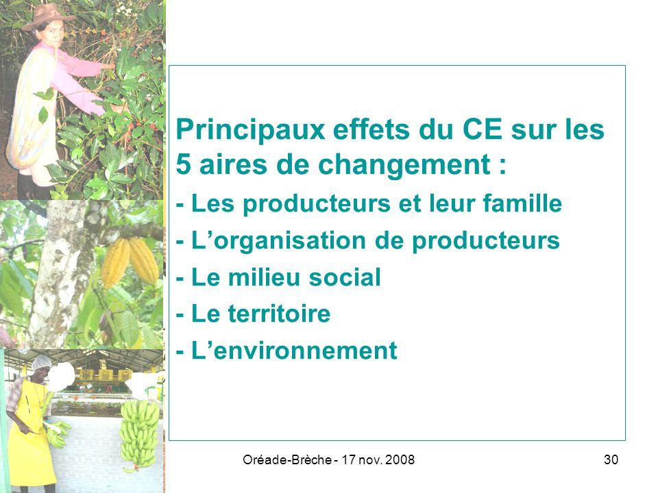 Oréade-Brèche - 17 nov. 200830 Principaux effets du CE sur les 5 aires de changement : - Les producteurs et leur famille - Lorganisation de producteur