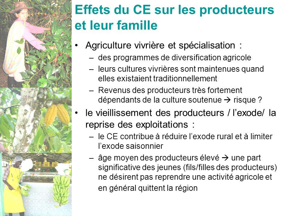 Oréade-Brèche - 17 nov. 200833 Effets du CE sur les producteurs et leur famille Agriculture vivrière et spécialisation : –des programmes de diversific