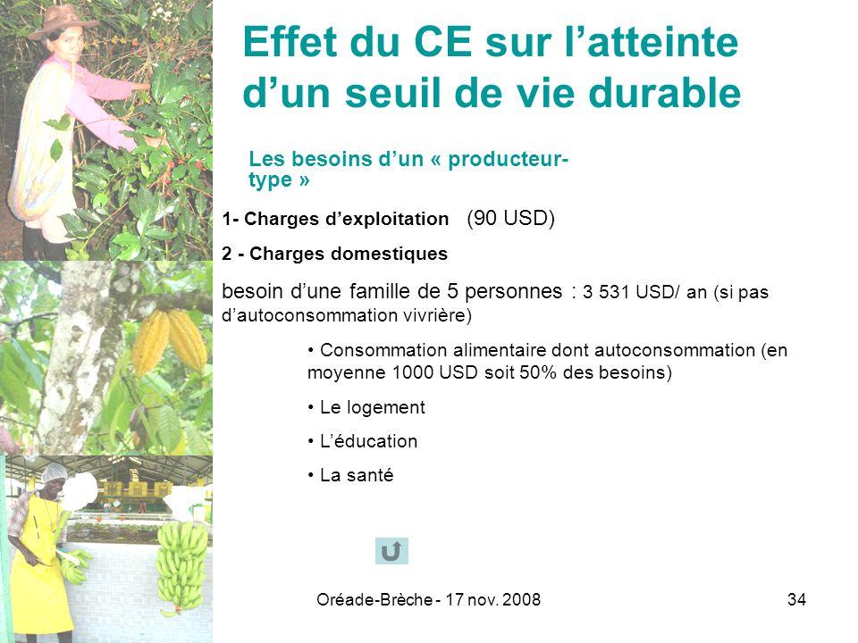 Oréade-Brèche - 17 nov. 200834 Effet du CE sur latteinte dun seuil de vie durable Les besoins dun « producteur- type » 1- Charges dexploitation (90 US
