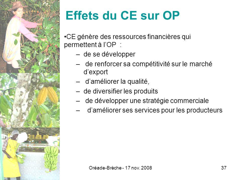 Oréade-Brèche - 17 nov. 200837 Effets du CE sur OP CE génère des ressources financières qui permettent à lOP : –de se développer – de renforcer sa com