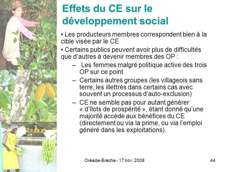 Oréade-Brèche - 17 nov. 200844 Effets du CE sur le développement social Les producteurs membres correspondent bien à la cible visée par le CE Certains