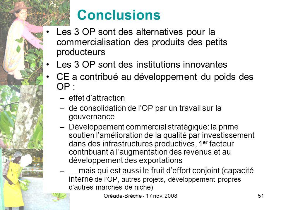 Oréade-Brèche - 17 nov. 200851 Conclusions Les 3 OP sont des alternatives pour la commercialisation des produits des petits producteurs Les 3 OP sont