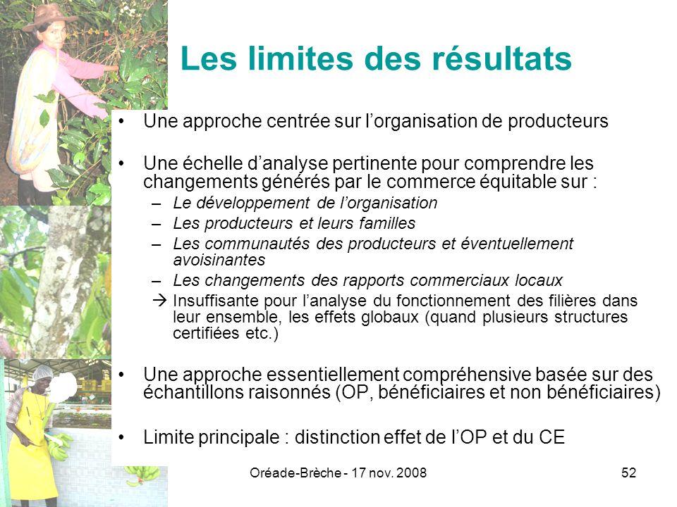Oréade-Brèche - 17 nov. 200852 Les limites des résultats Une approche centrée sur lorganisation de producteurs Une échelle danalyse pertinente pour co