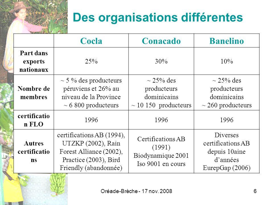Oréade-Brèche - 17 nov. 20086 Des organisations différentes CoclaConacadoBanelino Part dans exports nationaux 25%30%10% Nombre de membres ~ 5 % des pr