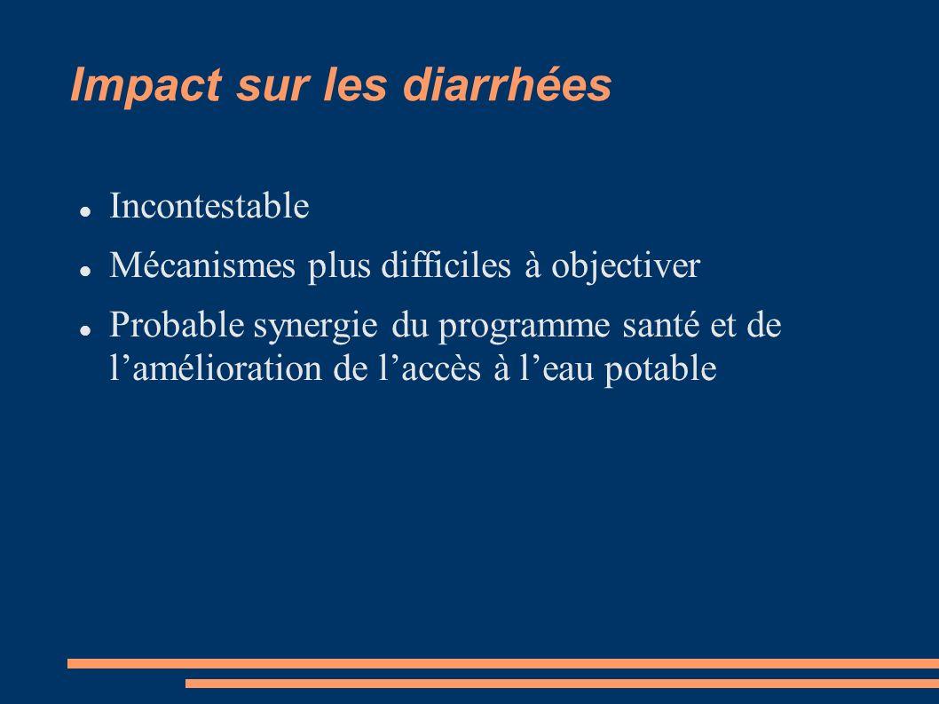 Impact sur les diarrhées Incontestable Mécanismes plus difficiles à objectiver Probable synergie du programme santé et de lamélioration de laccès à leau potable