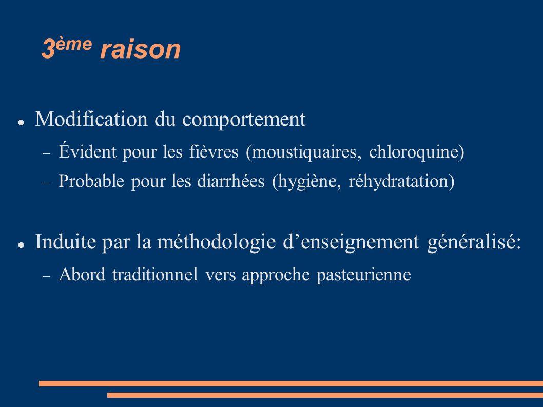 3 ème raison Modification du comportement Évident pour les fièvres (moustiquaires, chloroquine) Probable pour les diarrhées (hygiène, réhydratation) Induite par la méthodologie denseignement généralisé: Abord traditionnel vers approche pasteurienne