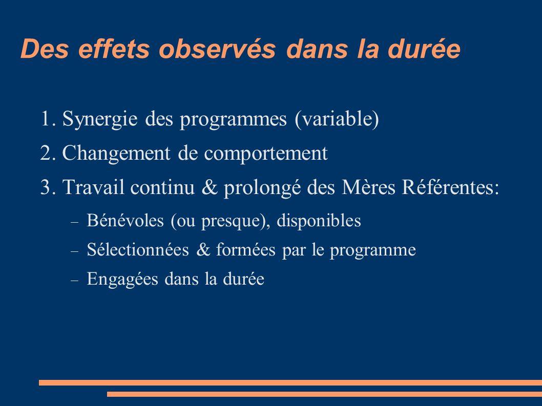 Des effets observés dans la durée 1. Synergie des programmes (variable) 2.