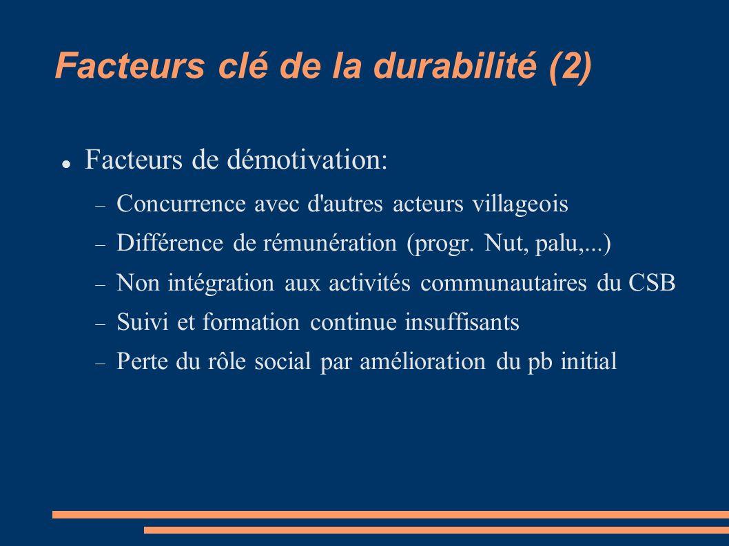 Facteurs clé de la durabilité (2) Facteurs de démotivation: Concurrence avec d autres acteurs villageois Différence de rémunération (progr.