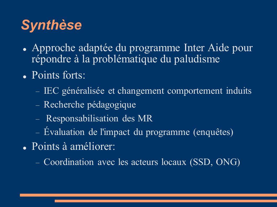 Synthèse Approche adaptée du programme Inter Aide pour répondre à la problématique du paludisme Points forts: IEC généralisée et changement comportement induits Recherche pédagogique Responsabilisation des MR Évaluation de l impact du programme (enquêtes) Points à améliorer: Coordination avec les acteurs locaux (SSD, ONG)