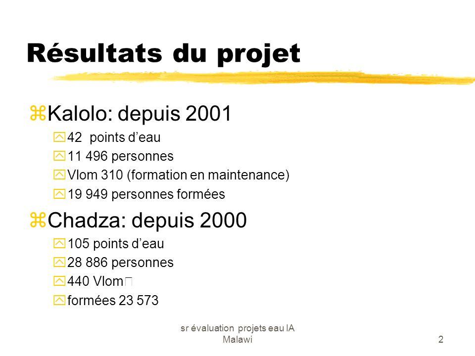 sr évaluation projets eau IA Malawi2 Résultats du projet zKalolo: depuis 2001 y42 points deau y11 496 personnes yVlom 310 (formation en maintenance) y