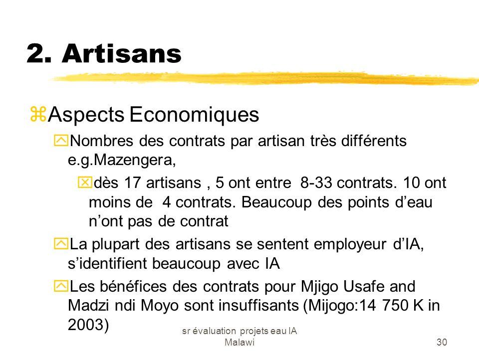 sr évaluation projets eau IA Malawi30 2. Artisans zAspects Economiques yNombres des contrats par artisan très différents e.g.Mazengera, xdès 17 artisa