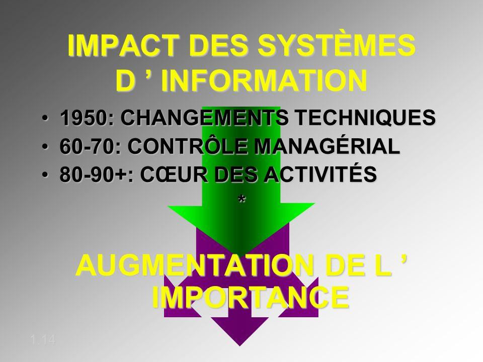 IMPACT DES SYSTÈMES D INFORMATION 1950: CHANGEMENTS TECHNIQUES1950: CHANGEMENTS TECHNIQUES 60-70: CONTRÔLE MANAGÉRIAL60-70: CONTRÔLE MANAGÉRIAL 80-90+