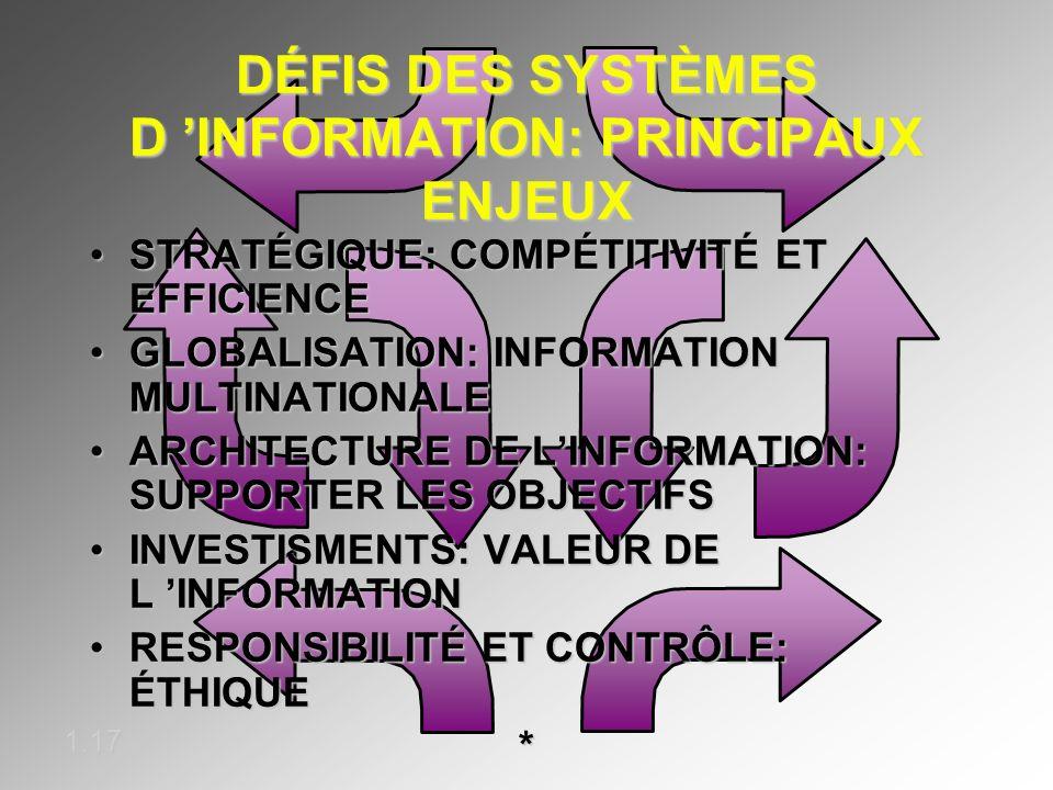 DÉFIS DES SYSTÈMES D INFORMATION: PRINCIPAUX ENJEUX STRATÉGIQUE: COMPÉTITIVITÉ ET EFFICIENCESTRATÉGIQUE: COMPÉTITIVITÉ ET EFFICIENCE GLOBALISATION: IN