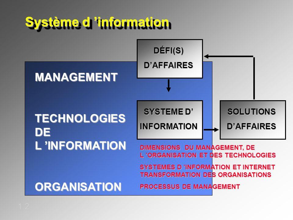 Système d information SYSTEME D INFORMATION DÉFI(S)DAFFAIRES SOLUTIONSDAFFAIRES MANAGEMENT TECHNOLOGIES DE L INFORMATION ORGANISATION 1.2 DIMENSIONS D
