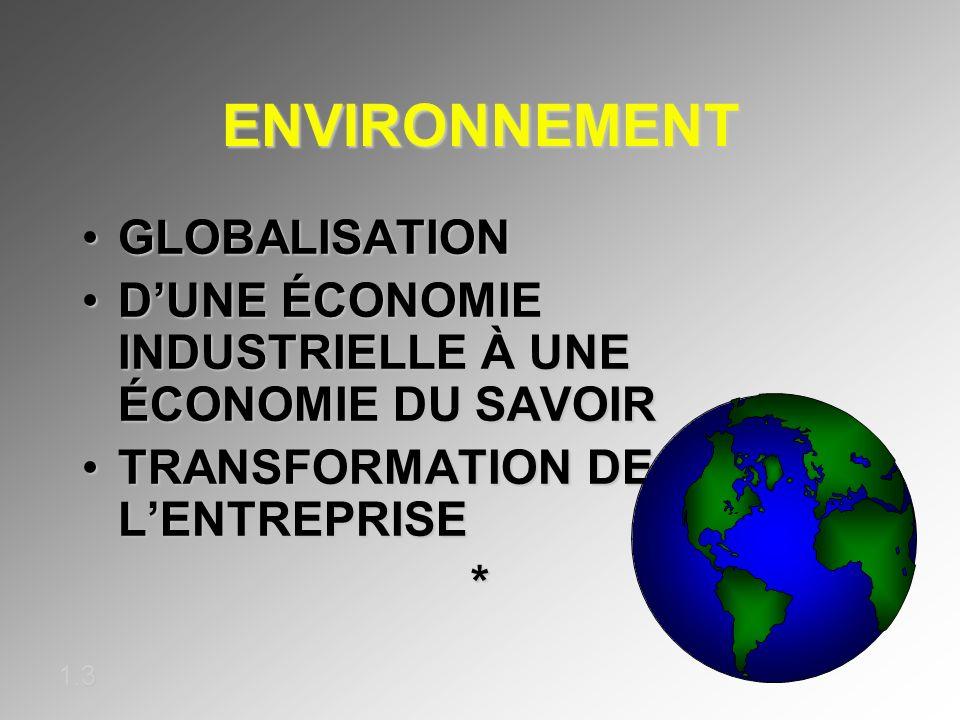 ENVIRONNEMENT GLOBALISATIONGLOBALISATION DUNE ÉCONOMIE INDUSTRIELLE À UNE ÉCONOMIE DU SAVOIRDUNE ÉCONOMIE INDUSTRIELLE À UNE ÉCONOMIE DU SAVOIR TRANSF