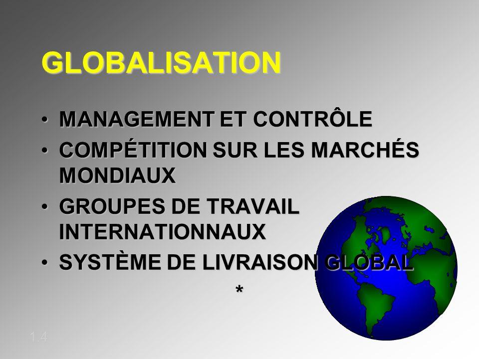 GLOBALISATION MANAGEMENT ET CONTRÔLEMANAGEMENT ET CONTRÔLE COMPÉTITION SUR LES MARCHÉS MONDIAUXCOMPÉTITION SUR LES MARCHÉS MONDIAUX GROUPES DE TRAVAIL