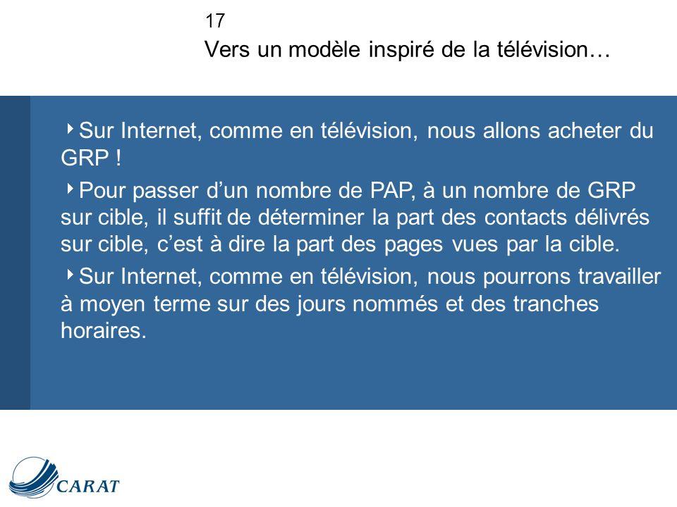 17 Vers un modèle inspiré de la télévision… Sur Internet, comme en télévision, nous allons acheter du GRP .