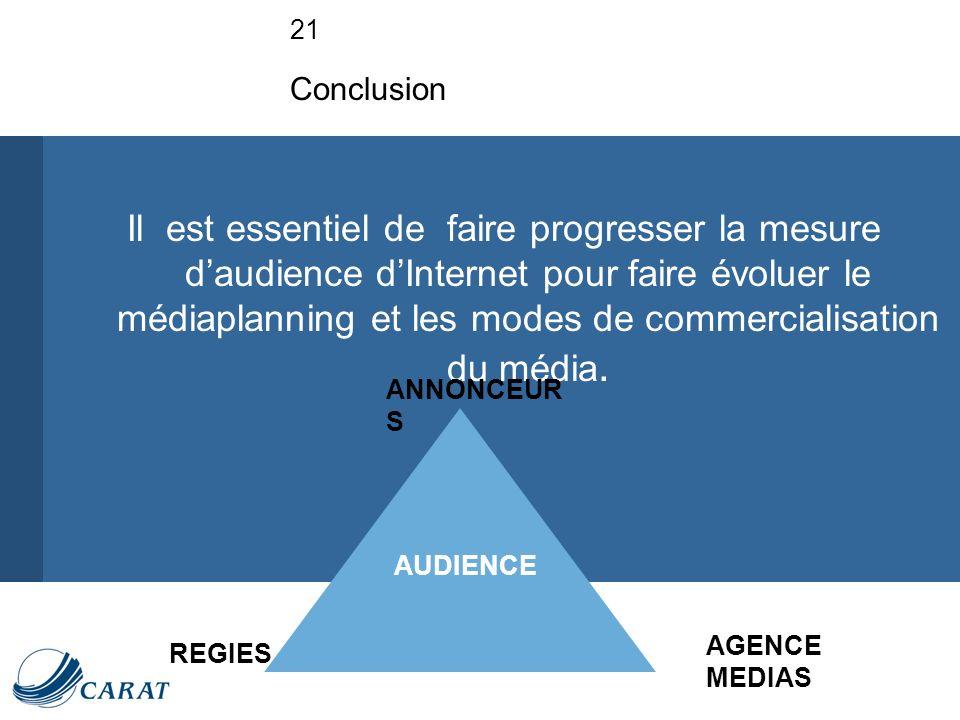 21 Conclusion Il est essentiel de faire progresser la mesure daudience dInternet pour faire évoluer le médiaplanning et les modes de commercialisation du média.