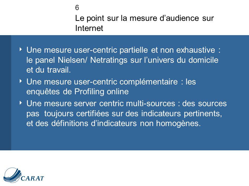 6 Le point sur la mesure daudience sur Internet Une mesure user-centric partielle et non exhaustive : le panel Nielsen/ Netratings sur lunivers du domicile et du travail.